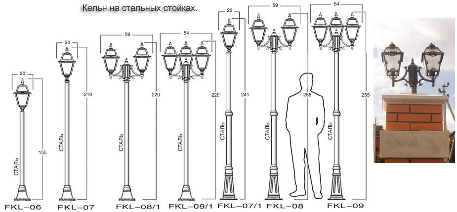 Уличные фонари своими руками чертежи